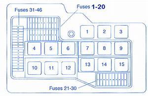Bmw 325i 1994 Fuse Box  Block Circuit Breaker Diagram