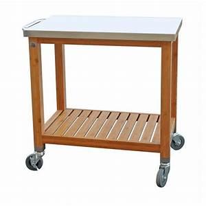 Meuble Pour Plancha : desserte plancha en bambou et inox 80x50x83 5cm achat ~ Melissatoandfro.com Idées de Décoration