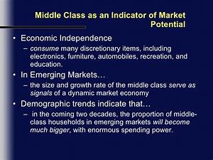 Emerging Markes [SAV Lecture Notes]