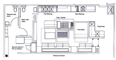 cafe kitchen floor plan robert rooze food facilities design restaurant kitchens 5086