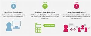 Classparrot  A 21st Century Tool For 21st Century Kids