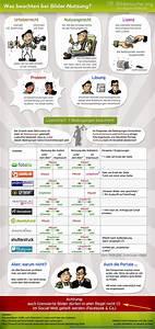Wohnung Vermieten Was Muss Man Beachten : was muss man beachten lizenzfreie bilder oder fotos benutzen infografik somutech ~ Yasmunasinghe.com Haus und Dekorationen