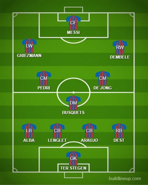 How Barcelona could line up against Real Sociedad - Sports ...