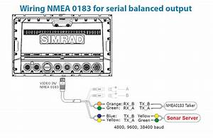 Interfacing To Simrad Nss Series