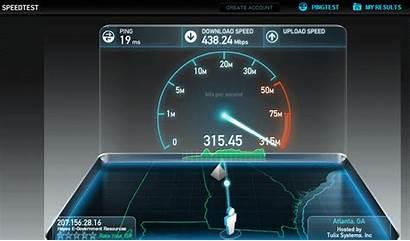 Speed Test Internet Speedtest Connection Dialup Speeds
