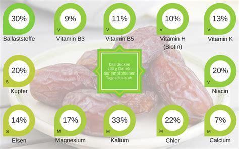Nährwerte, Kalorien, Inhaltsstoffe  Dattel Datteln