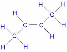 GCSE CHEMISTRY - Drawing Isomers of Alkenes - What are the ...