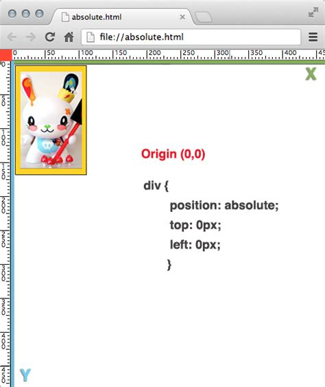 Div Absolute Position by Orlando Web Design Absolute Vs Relative Css Positioning
