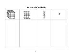 Hundred Thousand Place Value Chart