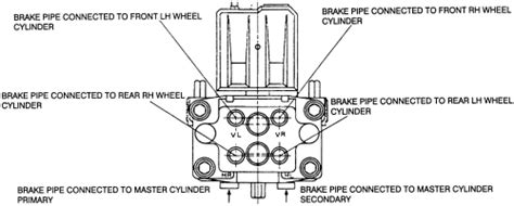 96 Ford F 350 Keyles Entry Wiring Diagram by Abs Modulater 1997 Ford F 150 Parts Diagram Ford Auto