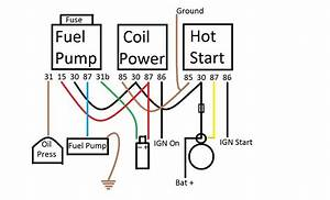 Wiring Diagram 1976 Chevy Vega Ignition Coil  U2013 Readingrat Net