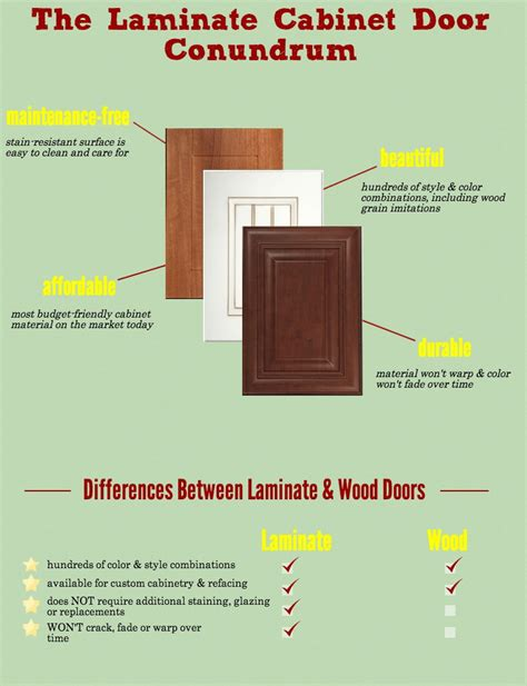 how to reface cabinets with laminate how to resurface laminate cabinet doors cabinets matttroy