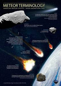 atmosphere - Why do some meteors explode in air? - Space ...