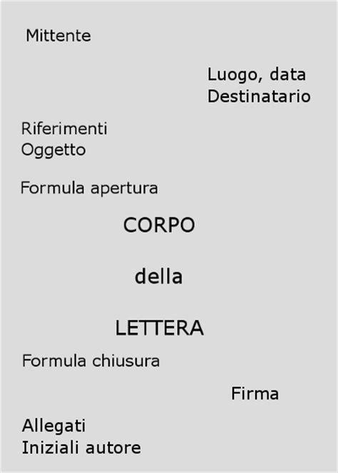 Lettera All Ufficio Personale by Panitaliano Epistolografia I Inizio E Di Una