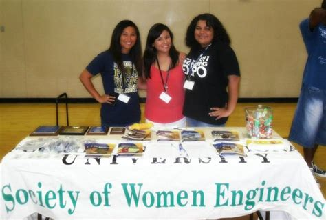 Wordpress Login society  women engineers 720 x 486 · jpeg