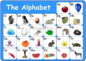 alphabet chart printable new calendar template site With letter chart with pictures
