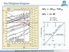 Hd wallpapers ellingham diagrams ghdpattern3dmobile hd wallpapers ellingham diagrams ccuart Image collections