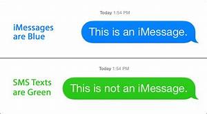 What's the difference between a Text message and iMessage ...
