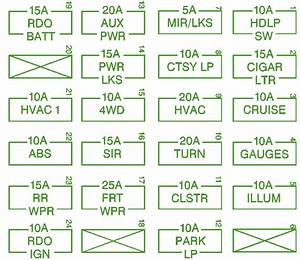 1997 Chevy Blazer Fuse Box Diagram  U2013 Auto Fuse Box Diagram