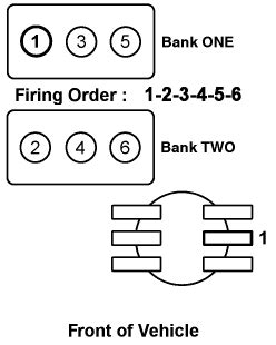 What The Correct Firing Order For Mazda Millenia