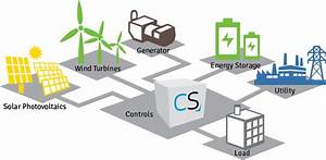 Remote Microgrids Now Dominate Global Microgrid Market