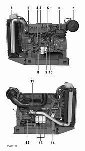 Volvo Diesel Engine Fault Handling