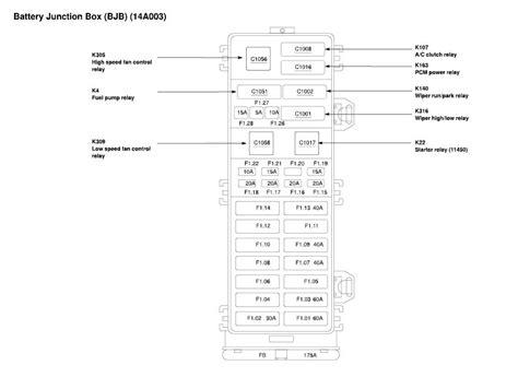 ford taurus fuse panel diagram
