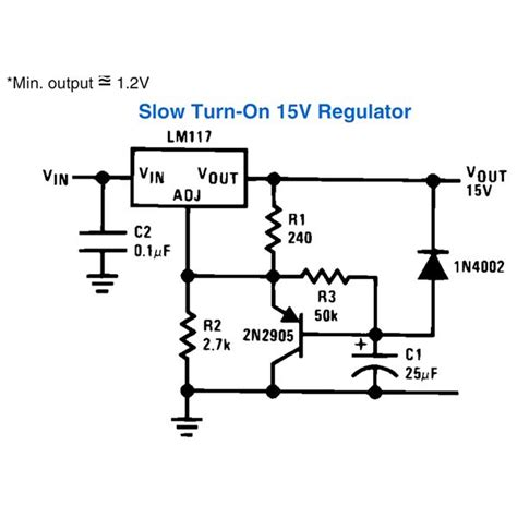 Application Circuits Using From National