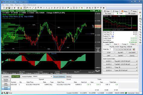 forex software gecko software forex live trading platform