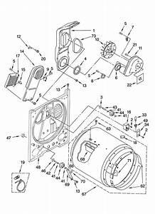 Kirkland Seds800mq1 Dryer Parts