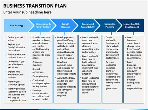 business transition plan powerpoint template sketchbubble