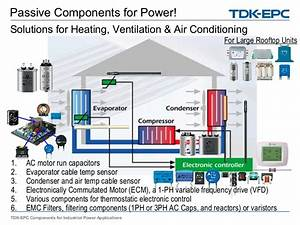 Components For Heating  Ventilation  And Air Conditioning