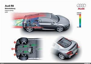 Audi V8 Engine Diagram Bmw M3 Engine Diagram Wiring