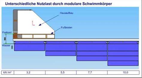 Schwimmkörper Für Hausboot by Hausboot
