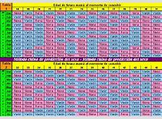 Calendario Chino Del Embarazo 2015 New Calendar Template