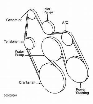Wiring Diagram 2005 Pontiac Grand Prix Gtp Meghan March Ollivier Pourriol Karin Gillespie 41478 Enotecaombrerosse It