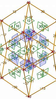 File:Face lattice of the tesseract, labels.png - Wikimedia ...