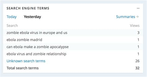 ebola zombie apocalypse recap important week most madrid virus exceedingly zombies relationship numbers coming between re they expatmadrid
