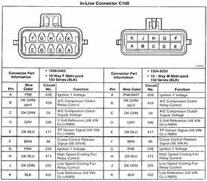 1999 Chevy Camaro V6 Engine Specs