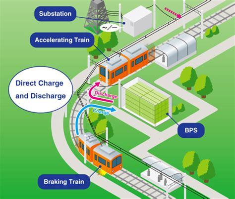 battery power system bps  railways kawasaki heavy