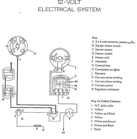 massey ferguson 135 diesel wiring diagram somurich