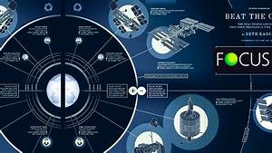 Infographics  Space  Space Station  Satellite  Diagrams
