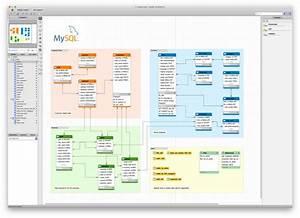 Mysql U306esakila Sample Database  U3092 U4f7f U3063 U3066 U307f U3088 U3046