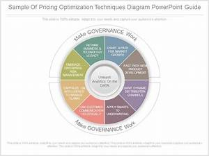 Sample Of Pricing Optimization Techniques Diagram