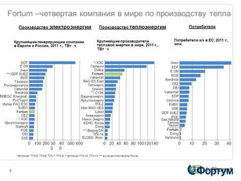 Обзор рынка электроэнергии россии — реальное время