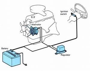 Alternator Components Diagram  Alternator  Free Engine