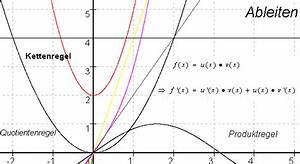 Grenzwert Online Berechnen Mit Rechenweg : mp 50 ableitungsbeispiele f r funktionen matroids matheplanet ~ Themetempest.com Abrechnung