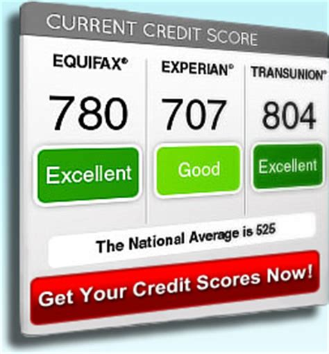 credit bureau protection check 3 credit scores credit scores and identity theft