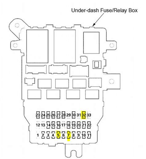 2006 Acura Tl Fuse Box by 2006 Acura Tl Radio Quit Working Completely No Power