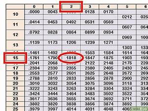 Mantisse Berechnen : logarithmen tafeln benutzen wikihow ~ Themetempest.com Abrechnung